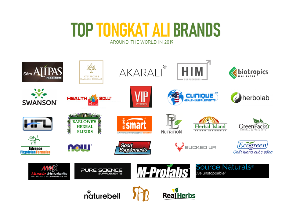 Top Best Tongkat Ali Brands